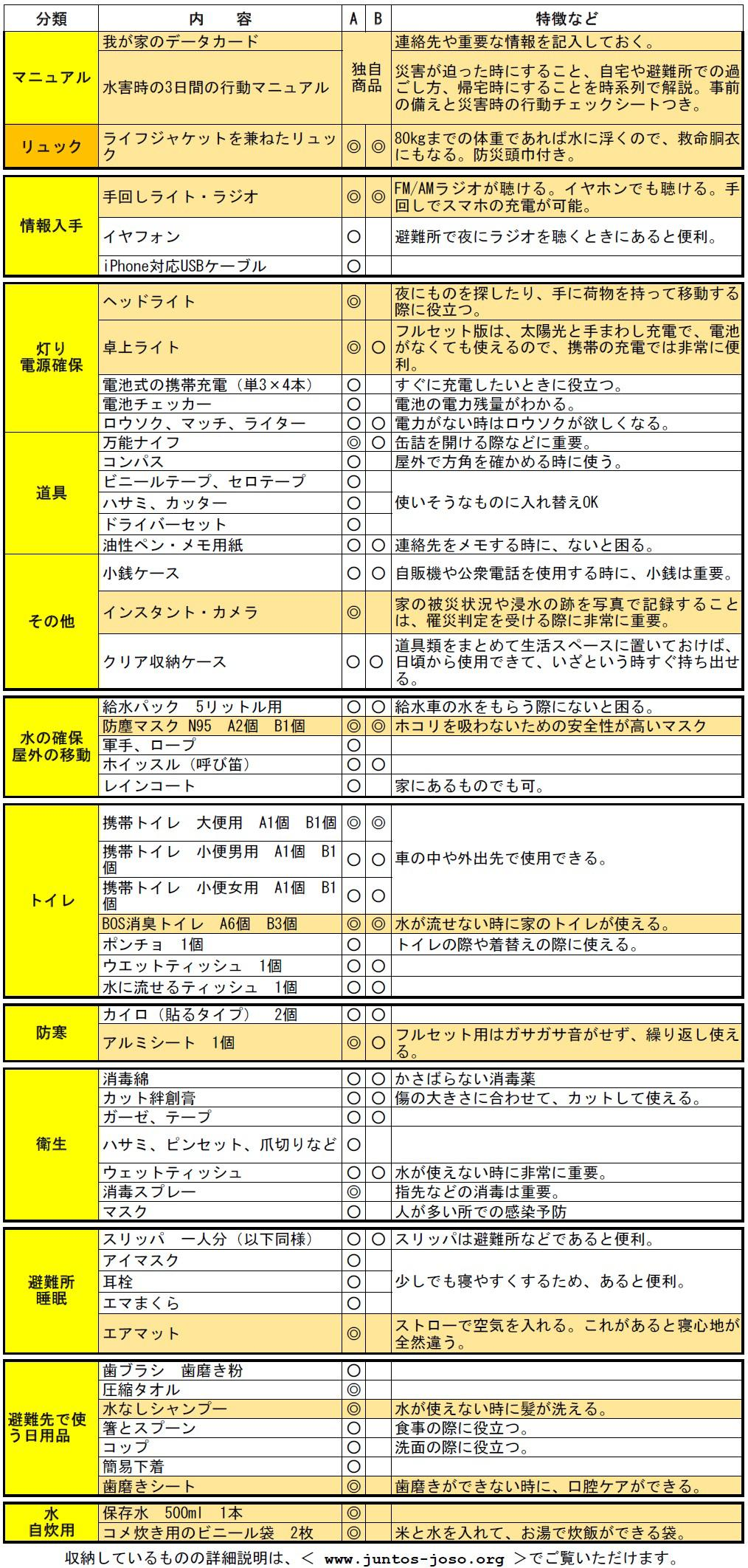 bosai-goods-contents20180909.jpg