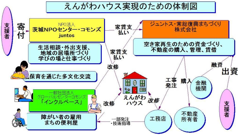 engawa-plan.jpg