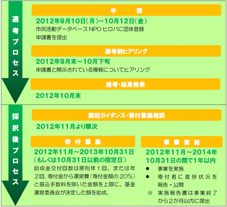 mirai-schedule2.jpg