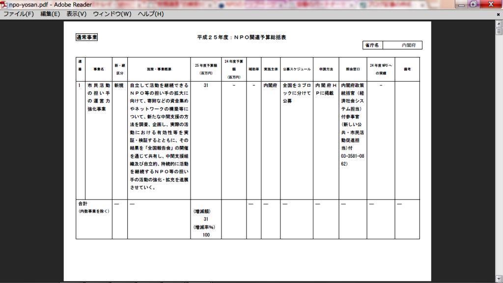 npo-yosan.jpg